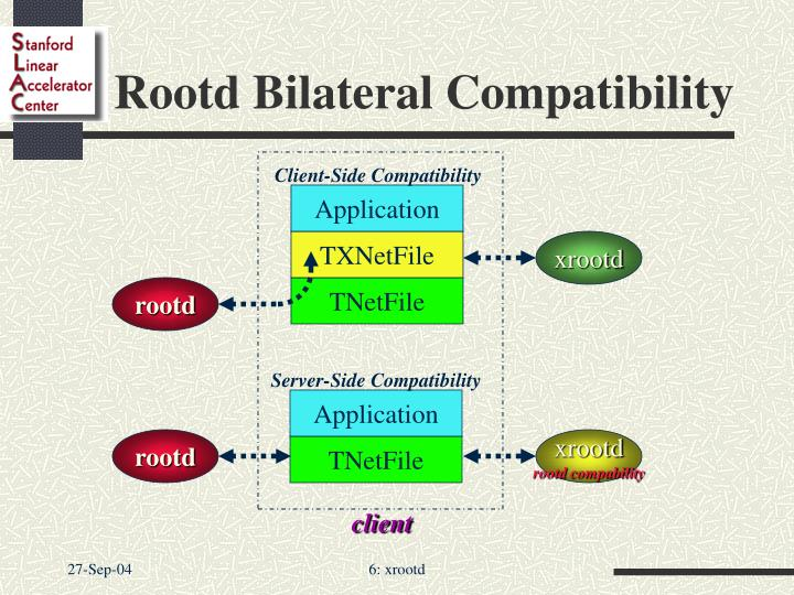 Rootd Bilateral Compatibility