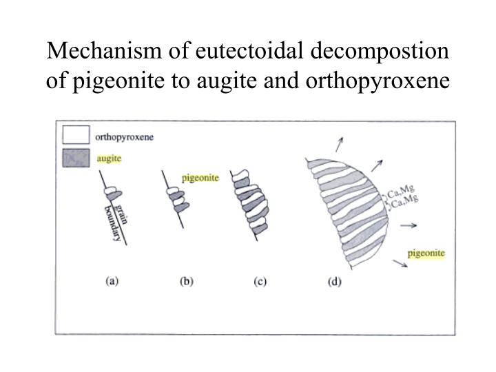 Mechanism of eutectoidal decompostion of pigeonite to augite and orthopyroxene