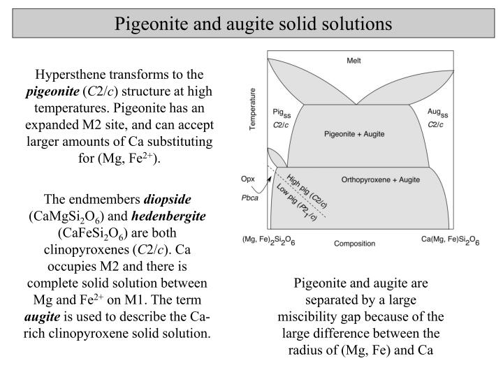 Pigeonite and augite solid solutions
