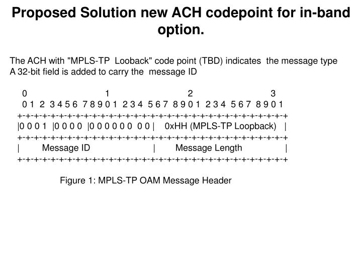 Proposed Solution new ACH codepoint for in-band option.