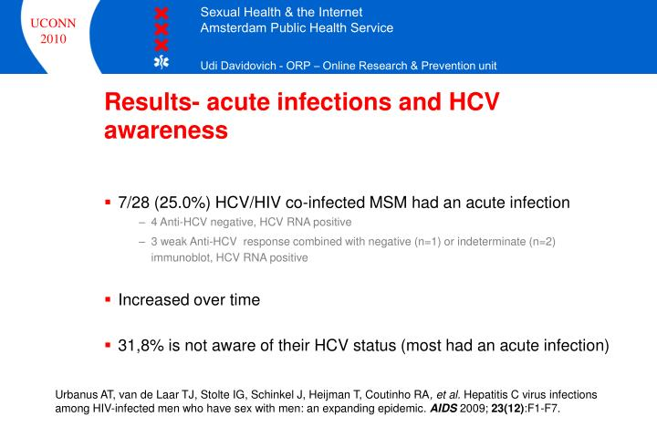 Results- acute infections and HCV awareness