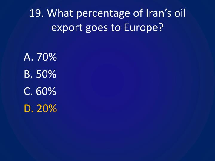 19. What percentage of Iran's oil export goes to Europe?