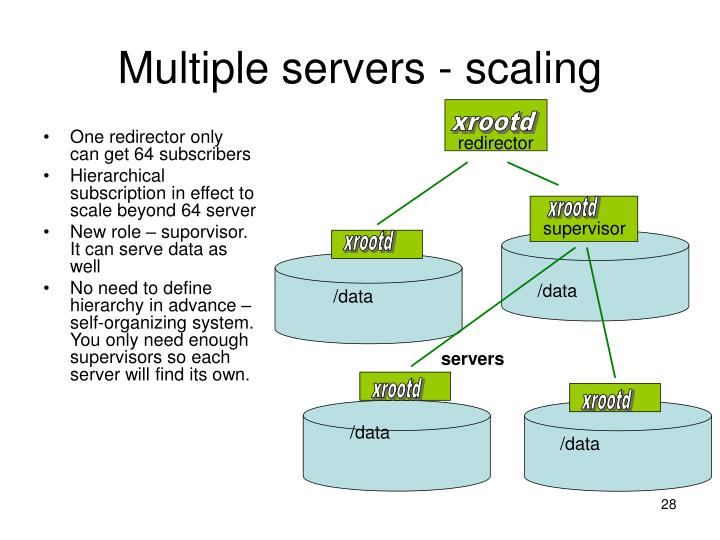 Multiple servers - scaling