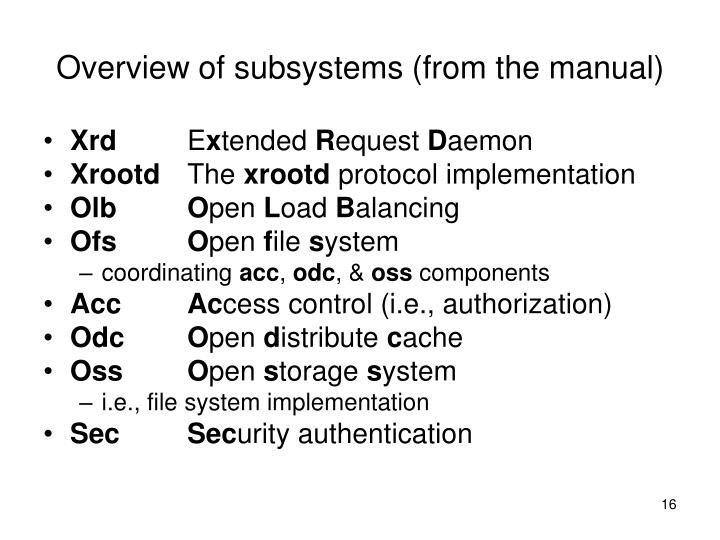 Overview of subsystems (from the manual)