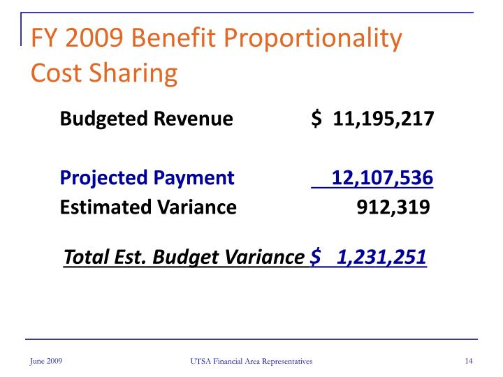 FY 2009 Benefit Proportionality Cost Sharing