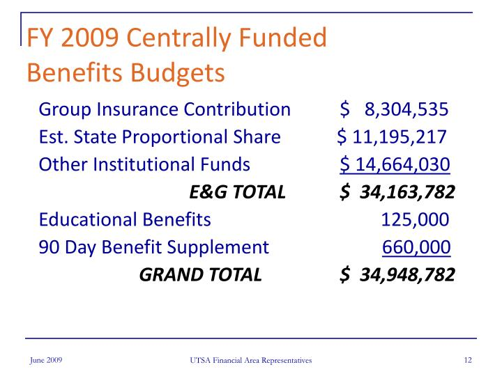 FY 2009 Centrally Funded Benefits Budgets