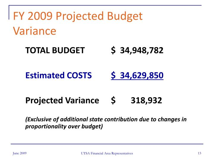 FY 2009 Projected Budget Variance