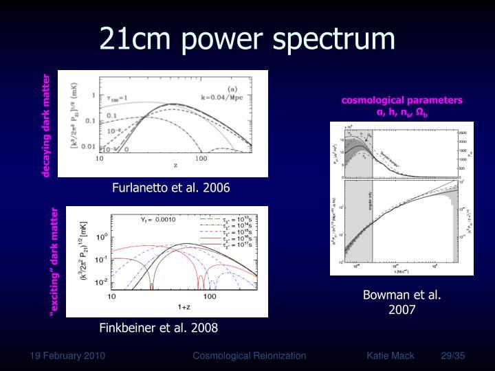 21cm power spectrum