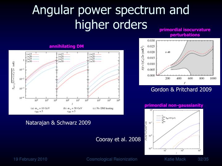 Angular power spectrum and higher orders
