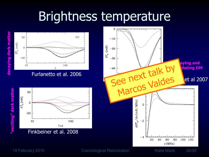Brightness temperature