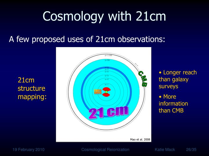 Cosmology with 21cm