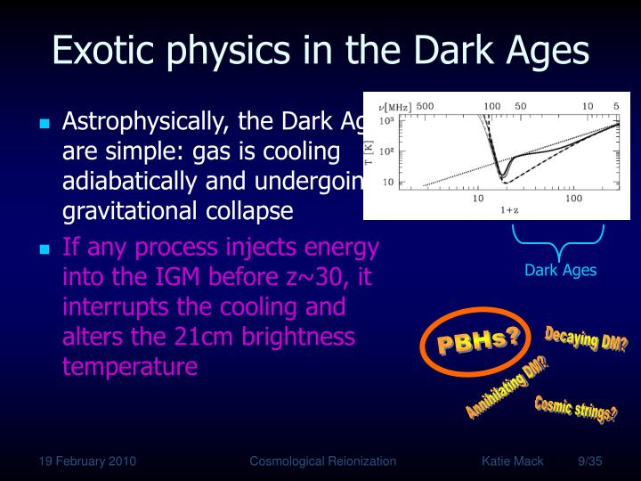 Exotic physics in the Dark Ages