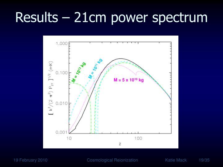 Results – 21cm power spectrum