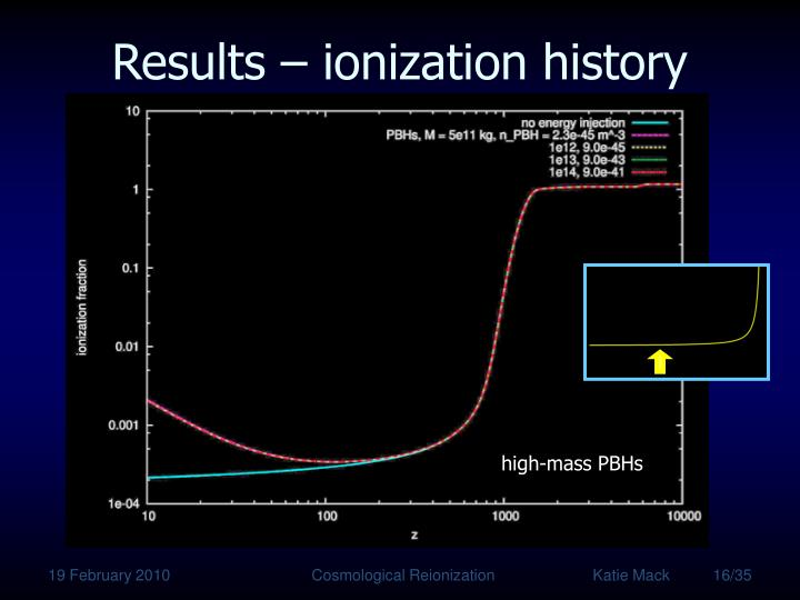 Results – ionization history