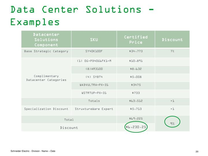 Data Center Solutions - Examples