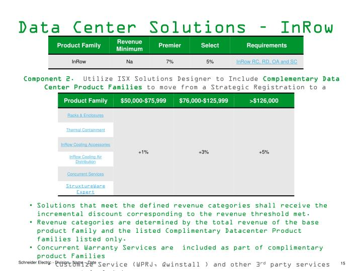 Data Center Solutions – InRow