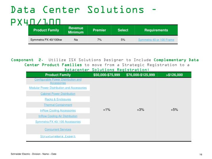 Data Center Solutions – PX40/100