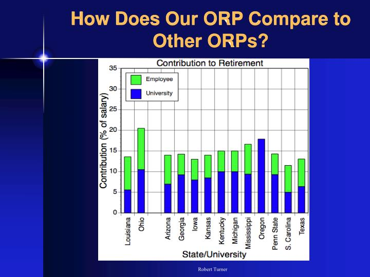 How Does Our ORP Compare to Other ORPs?