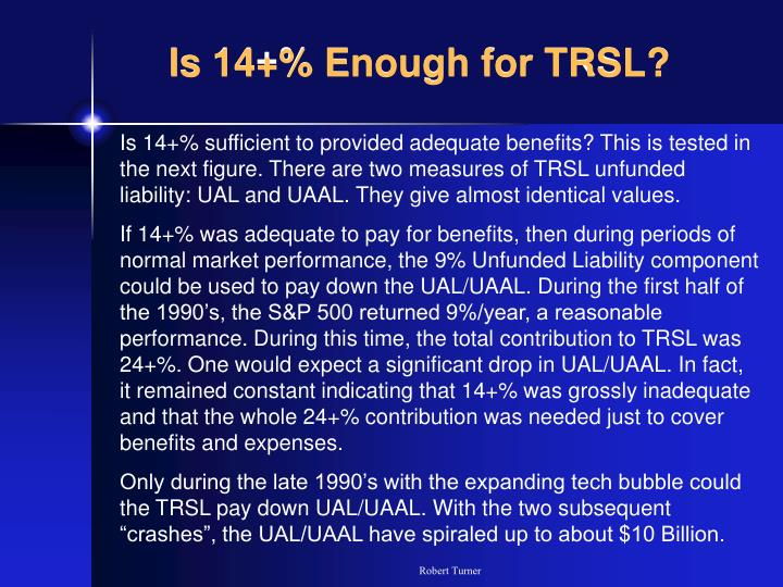 Is 14+% Enough for TRSL?
