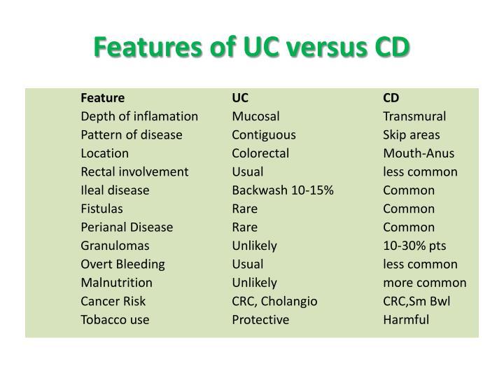 Features of UC versus CD