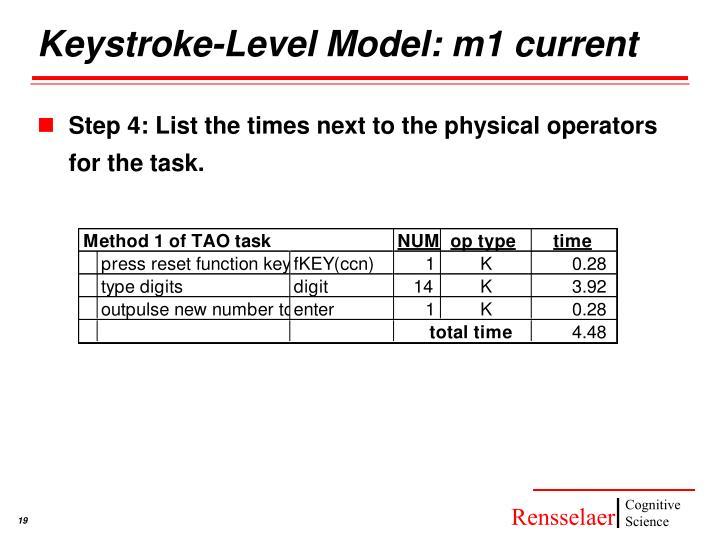 Keystroke-Level Model: m1 current