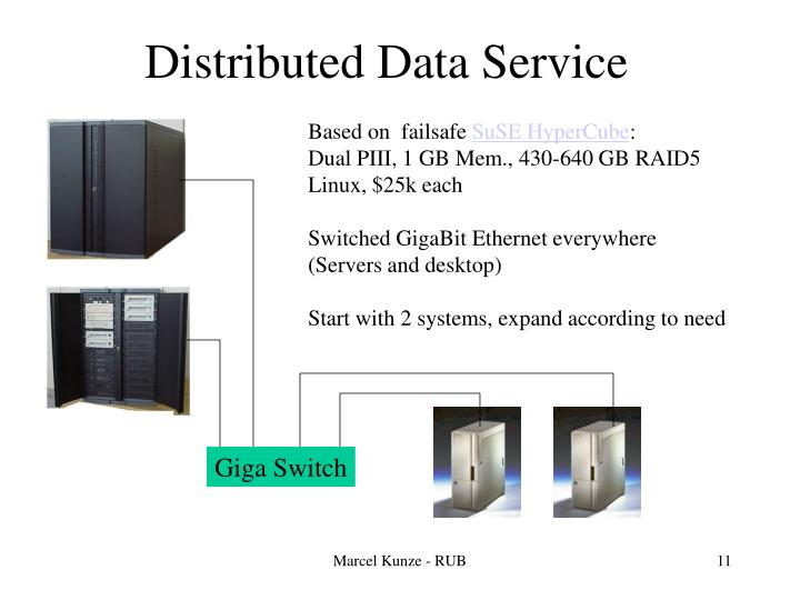 Distributed Data Service