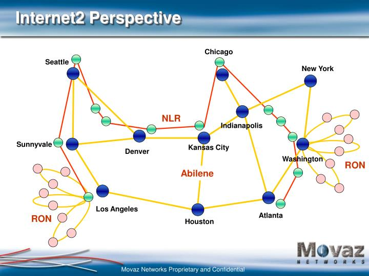 Internet2 Perspective