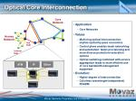 optical core interconnection