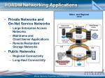 roadm networking applications