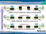 transport evolution