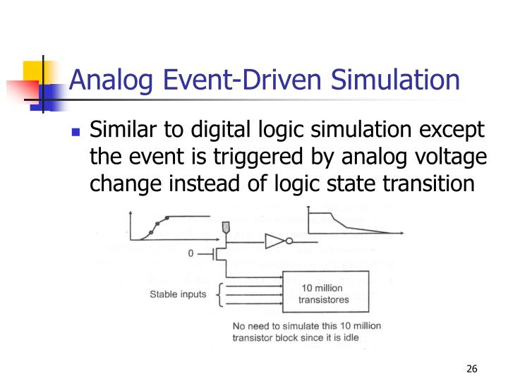 Analog Event-Driven Simulation