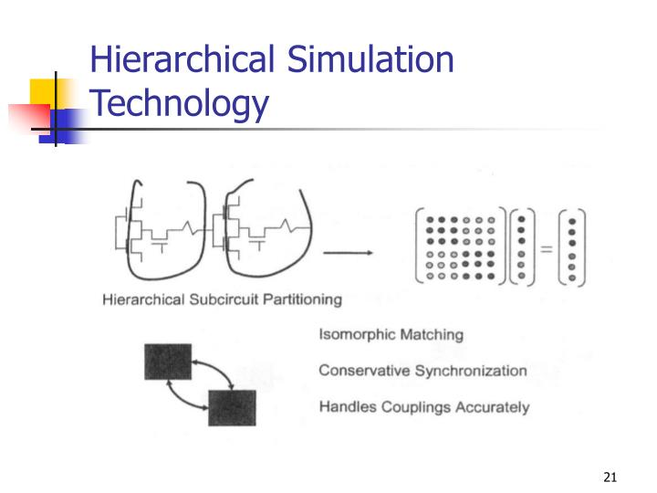 Hierarchical Simulation Technology