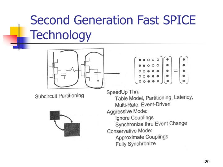 Second Generation Fast SPICE Technology