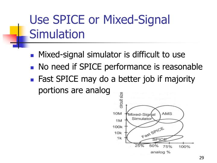 Use SPICE or Mixed-Signal Simulation