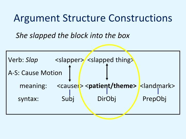 Argument Structure Constructions