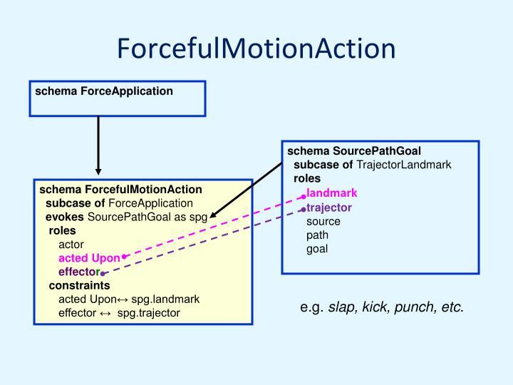 ForcefulMotionAction