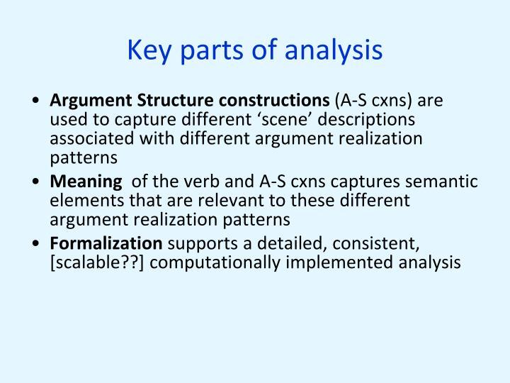 Key parts of analysis