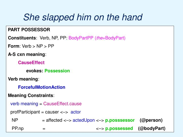 She slapped him on the hand
