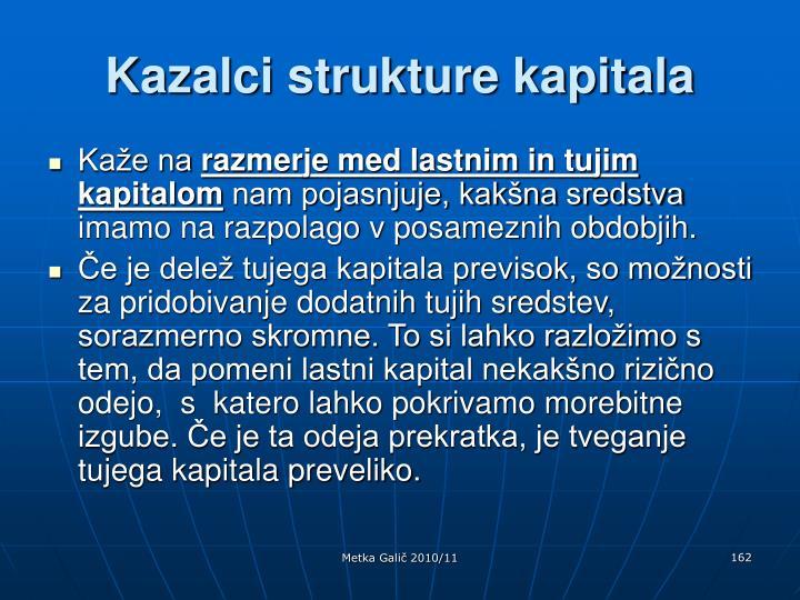 Kazalci strukture kapitala