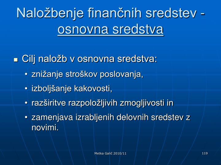 Naložbenje finančnih sredstev -