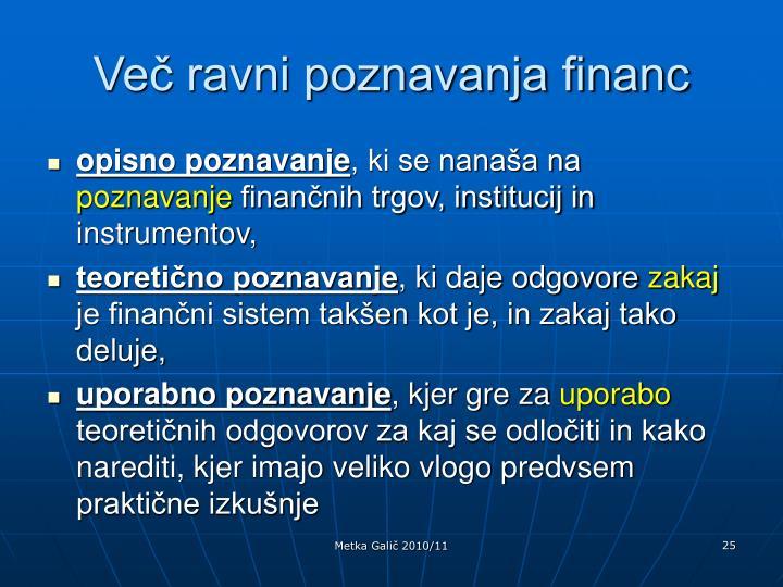 Več ravni poznavanja financ