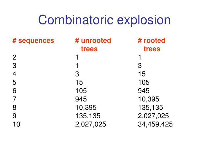 Combinatoric explosion