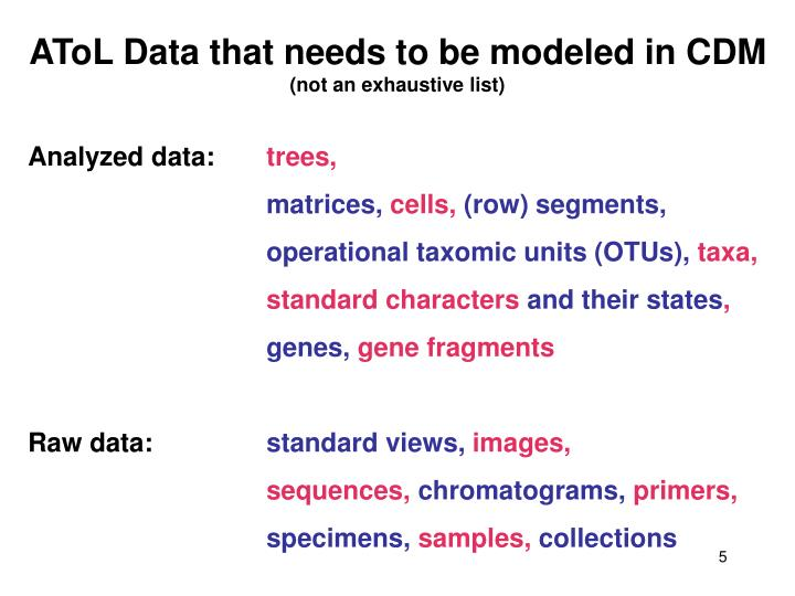 AToL Data that needs to be modeled in CDM