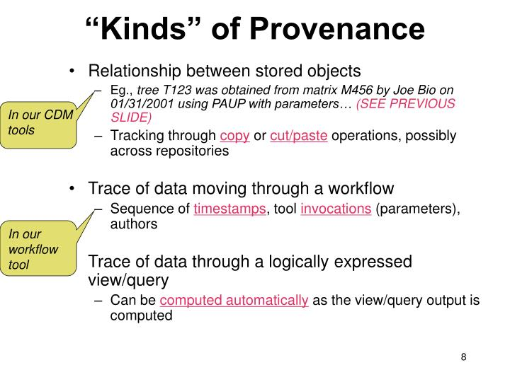 """""""Kinds"""" of Provenance"""