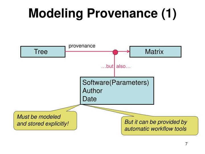 Modeling Provenance (1)