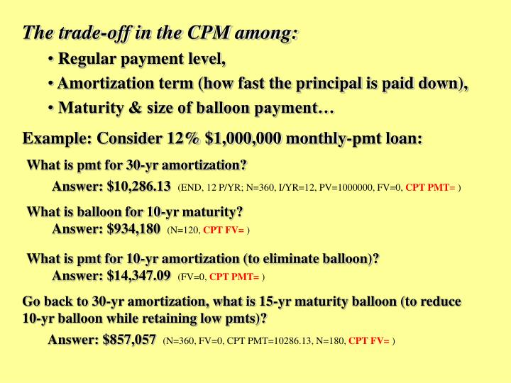 The trade-off in the CPM among: