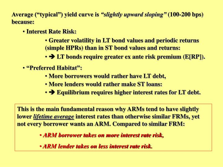 "Average (""typical"") yield curve is"