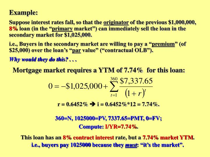 Mortgage market requires a YTM of 7.74%  for this loan: