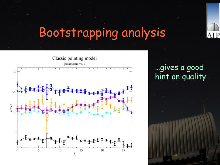 Bootstrapping analysis