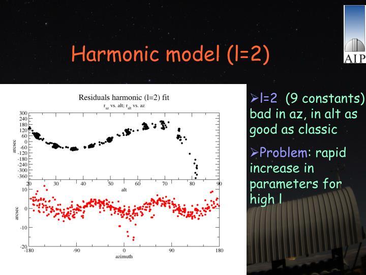 Harmonic model (l=2)